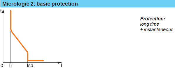 میکرولوجیک پایه-2