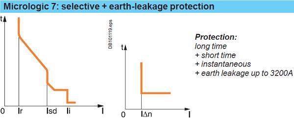میکرولوجیک 7-+ حفاظت نشتی جریان